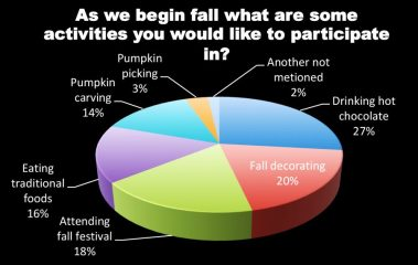 fall_activities_poll