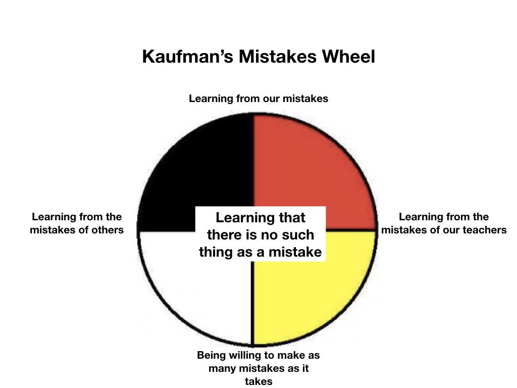 mistakes_wheel_kaufman_medicine wheel.001